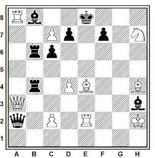 Problema de mate en 2 compuesto por György Paros (Magyar Sakkvilág, 1937)