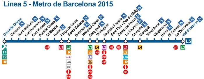 Transporte público en Barcelona – MueroPorViajar – Blog de