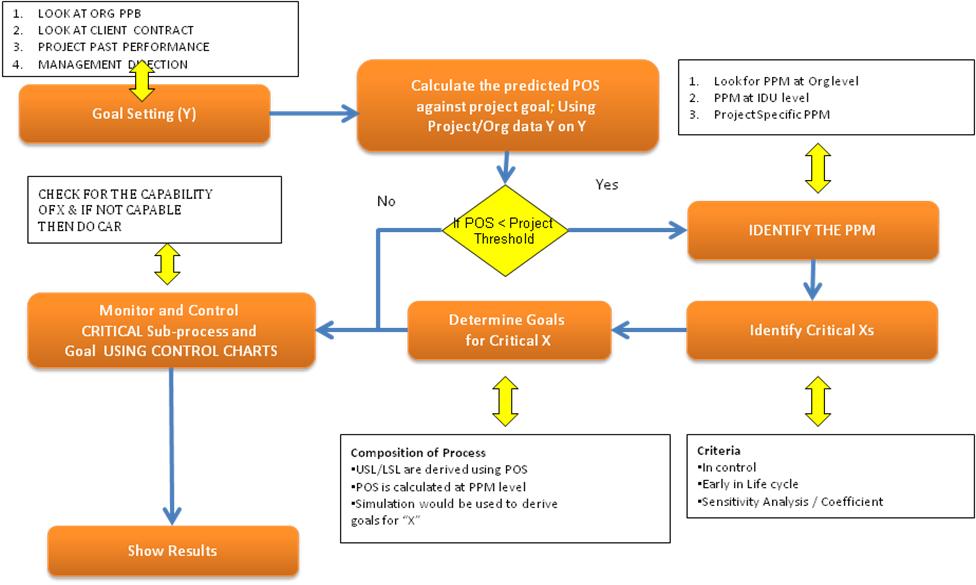 My Agile Scrum Master Certification (SMC) Lesson Learn - Retrospect ...