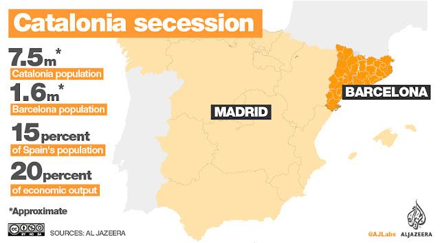 Catalonia Secession