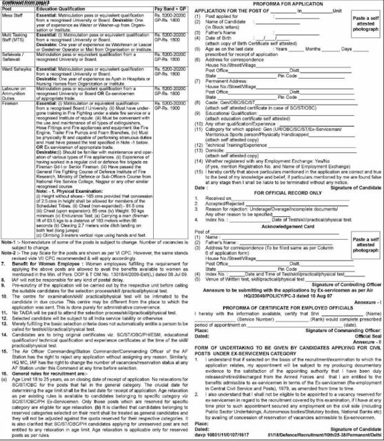 HQ Maintenance Command IAF Recruitment 2017 Application Form