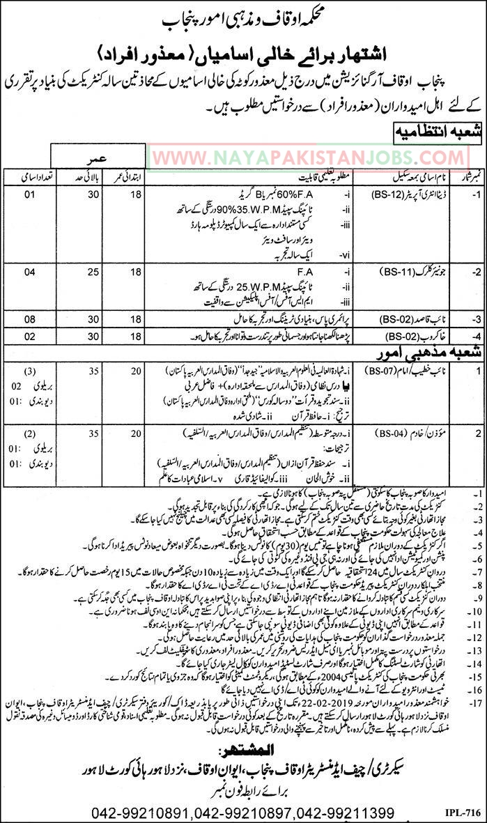 Disabled Persons jobs, Punjab Disabled Persons Jobs, Auqaf And Religious Affairs Jobs 2019 for Disabled Persons