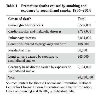 kentucky health news report links smoking with rheumatoid