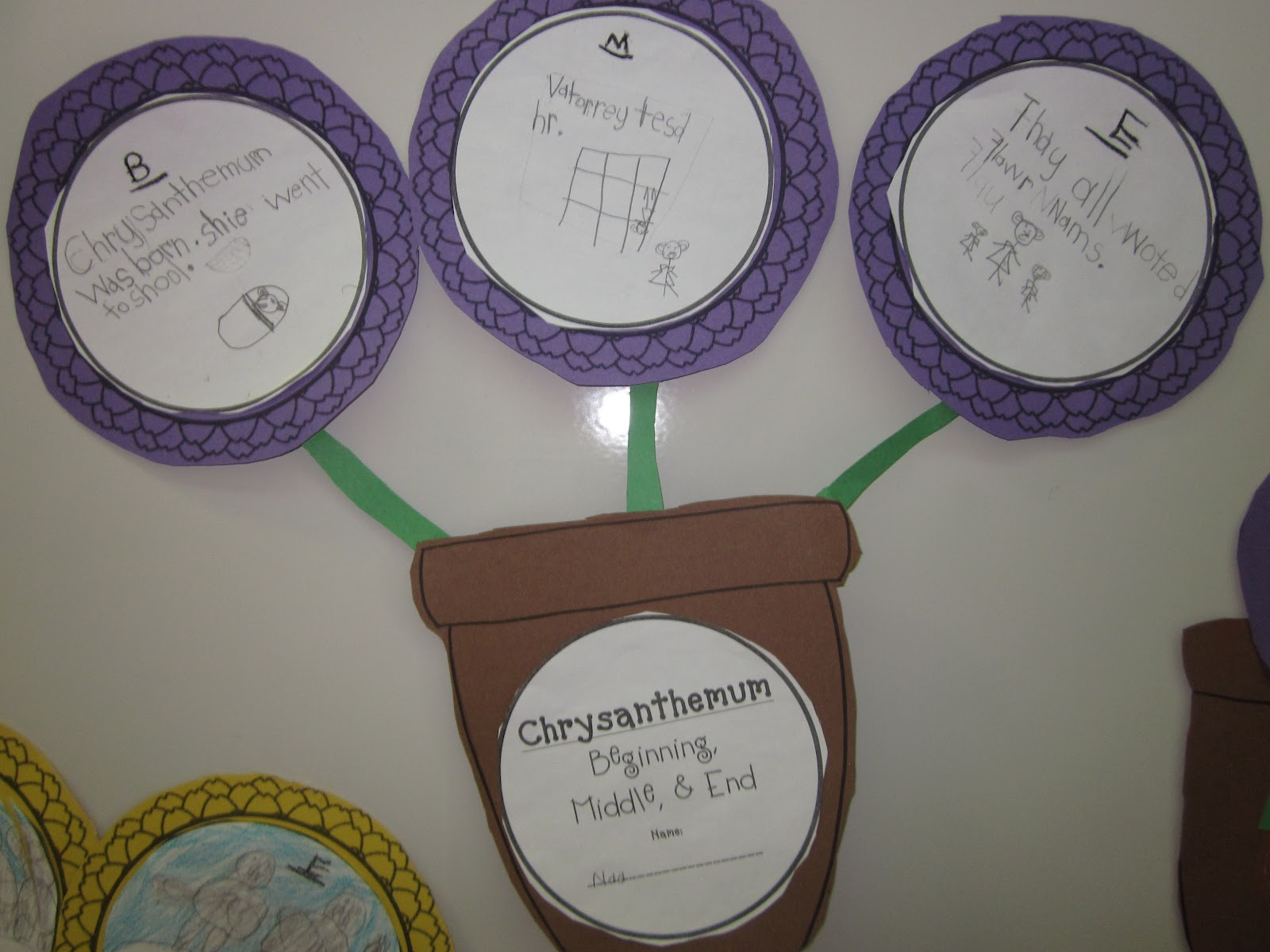 Chrysanthemum Book Lesson Plans For First Grade