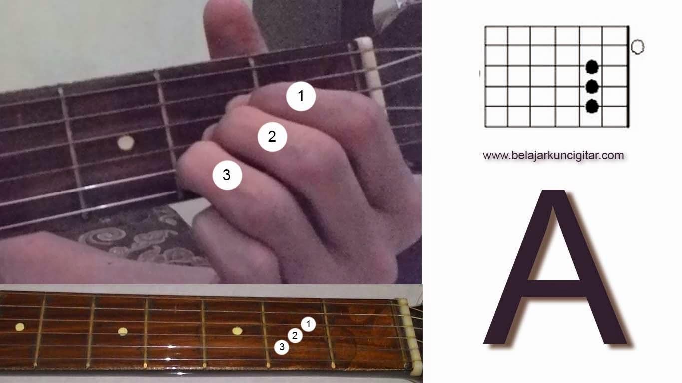 gambar kunci gitar dasar A lengkap dengan gambar kunci gitar dan keterangan jari-jari