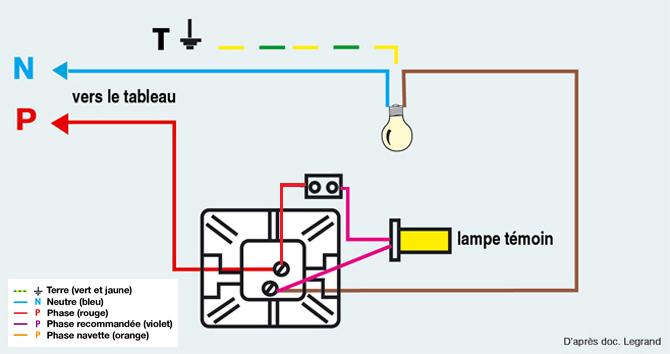 Schemas Electricite Maison Installation Simple Allumage Avec Voyant Lumineux
