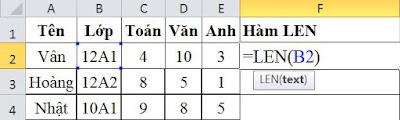 tinhoccoban.net - Hàm LEN trong Excel.