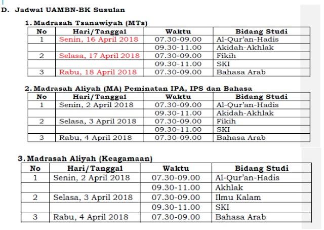 Jadwal UAMBN-BK Susulan