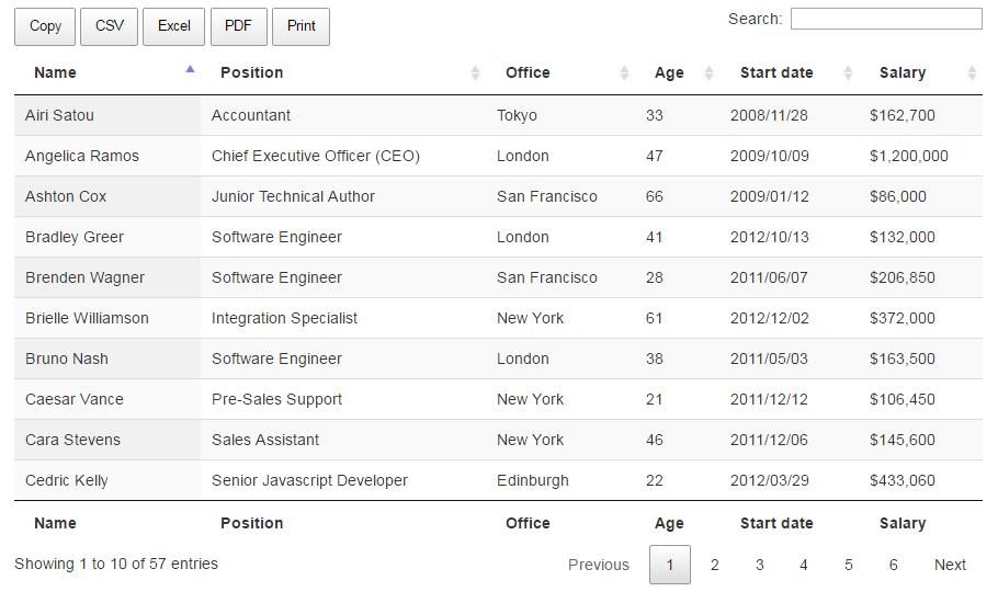 Membuat Export PDF, Export Excel, Print Datatable dengan php