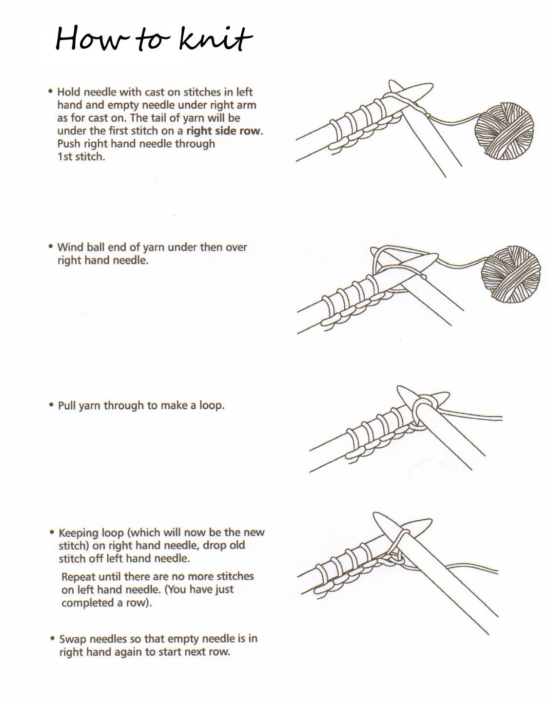 How To Cast Off Stitches When Knitting : HOW TO KNIT.