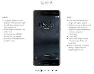 Nokia 6 Tutorial