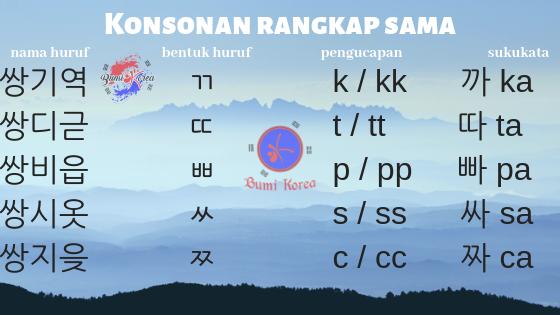 Konsonan Rangkap Hangeul Bumikorea ㅣbelajar Bahasa Korea Untuk Pemula