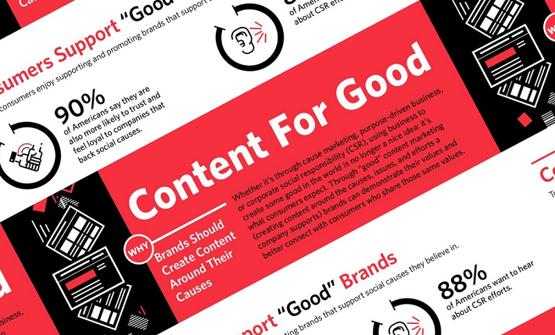 Content For Good: Why Brands Should Create Content Around Their Causes - #infographic