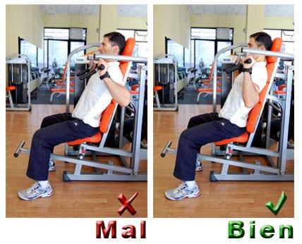 Soho fitness blog los 12 ejercicios peor ejecutados en el for Gimnasio 7 de fitness badalona