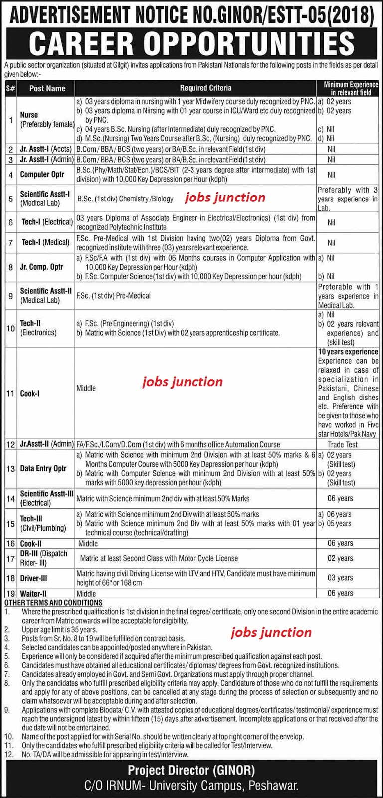 Public Sector Organization PAEC New Jobs 2018 for IRNUM Hospital ...