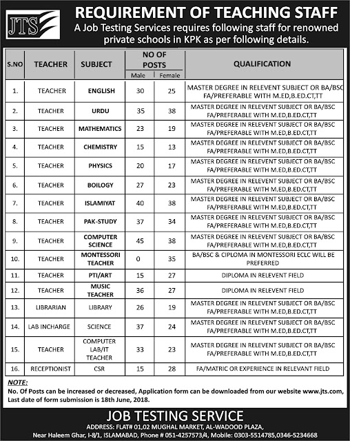 kpk teaching jobs 2018 jts jobs