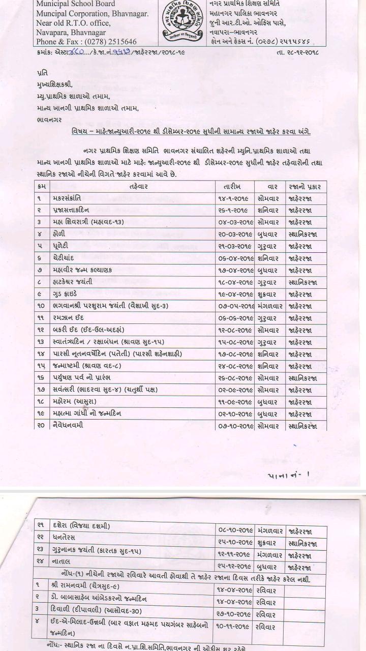 BHAVNAGAR JAHER RAJA LIST 2019