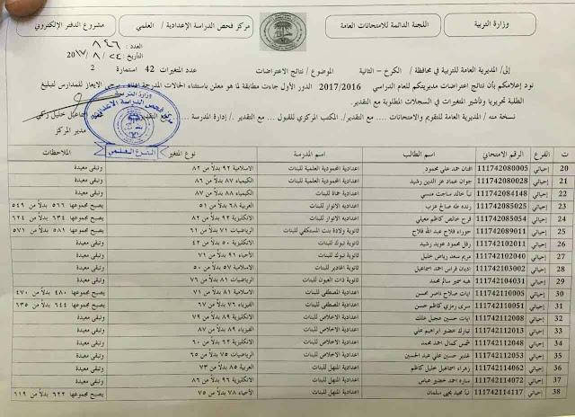 نتائج أعتراضات السادس الأعدادي لمحافظة بغداد / الكرخ الثانية - الدور الأول 2017/2016