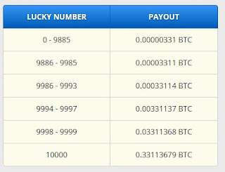 freebitco.in bot bitcoin casino free faucet problems