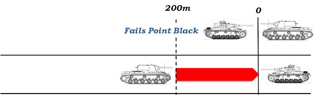 PzKpfw III Ausf.J vs KV-1