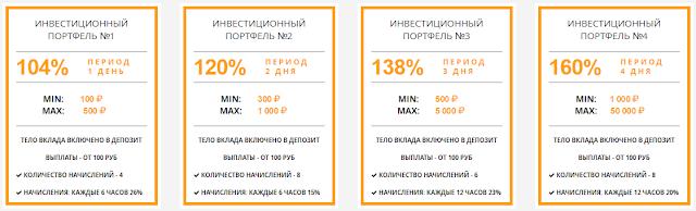 olymp-trade.biz обзор