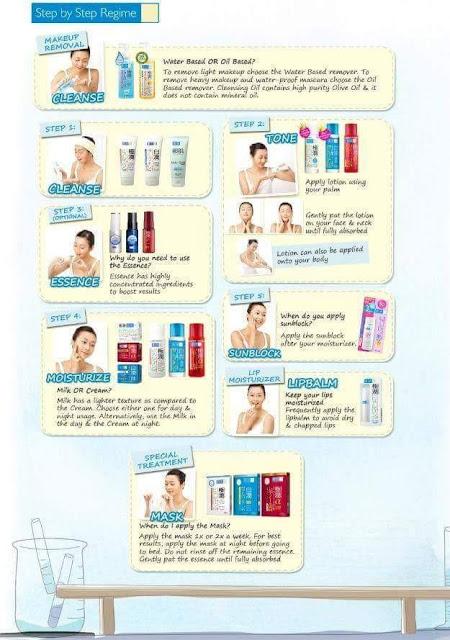 Rutin Harian Pemakaian Skincare Dengan Cara Yang Betul