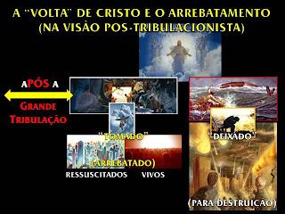 Resultado de imagem para ARREBATAMENTO PÓS TRIBULACIONISTA