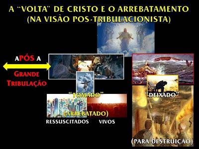 Resultado de imagem para ARREBATAMENTO PÓS TRIBULACIONISTA? FORA DE QUESTÃO