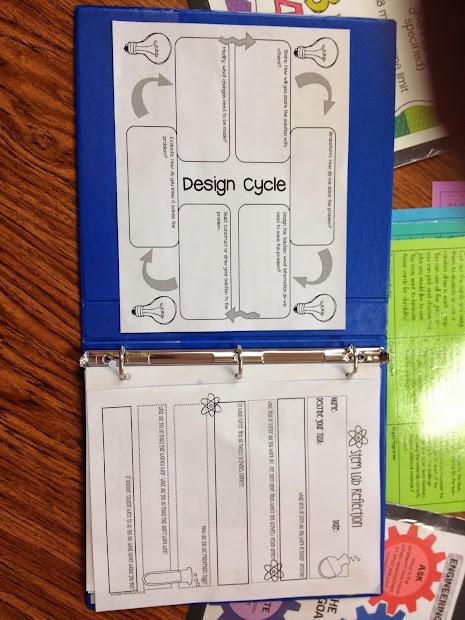 Mcfadden' Classroom Stem Ideas