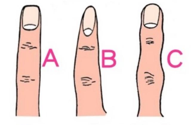 forma degetelor iti poate releva cu exactitate personalitatea