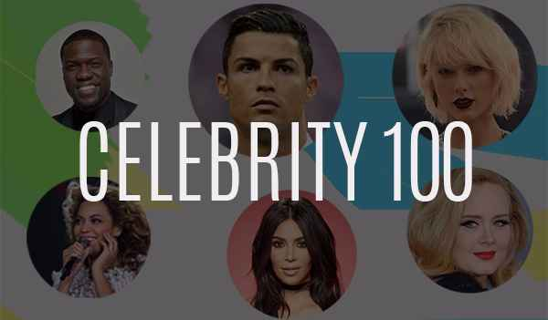 Forbes highest paid celebrities 2017
