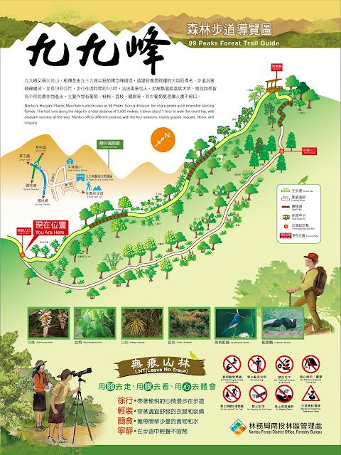 九九峰健行步道路線圖點圖放大
