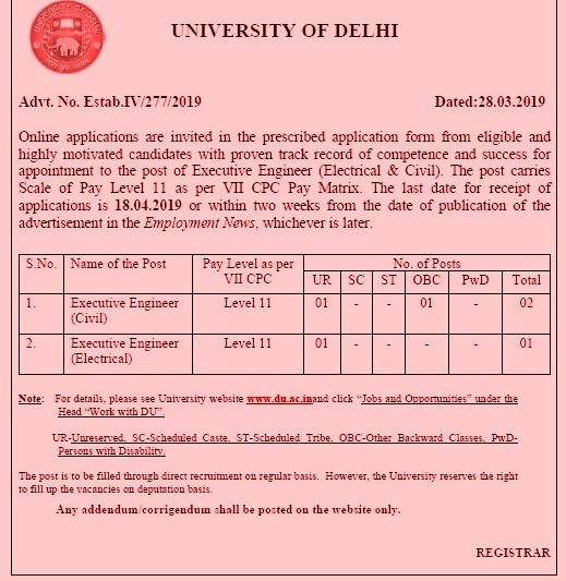 University of Delhi (DU) Recruitment 2020 Application Form