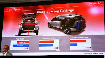 Bagasi Honda BR-V Didesain lebih luas dari kompetitor