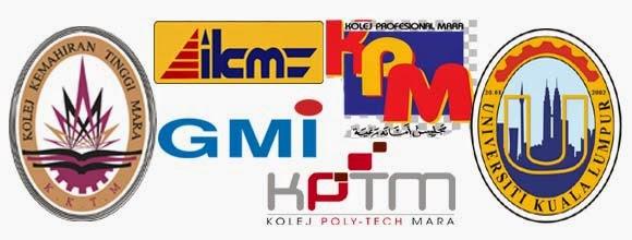 Semakan Keputusan IPMA 2015