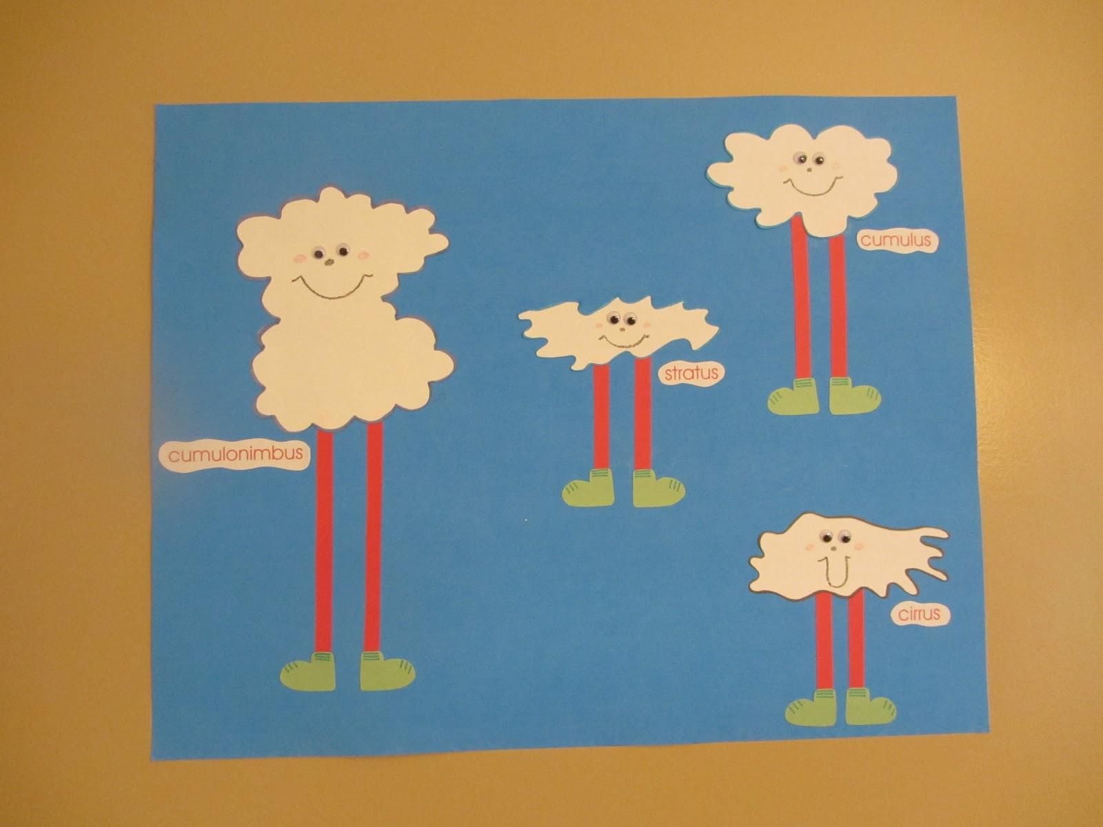 August Twelfth Cloud Study