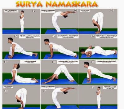 image of how to do suryanamaskar and its benefits