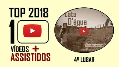 TOP 10 Vídeos mais assistidos em 2018 - 4º lugar