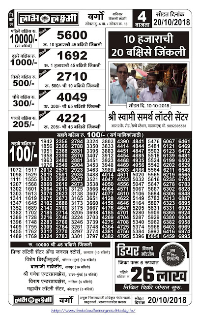 Labh Laxmi Lottery Result  - 20/10/2018