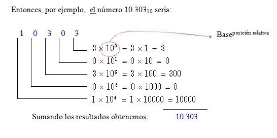 Modelo matemático de opciones binarias