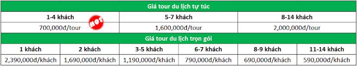 Tour Hòn Đá Bạc - U Minh Hạ