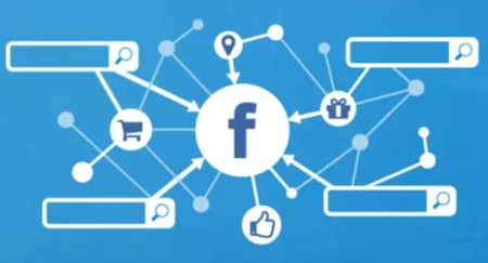 Estrategia Marketing Facebook - MasFB