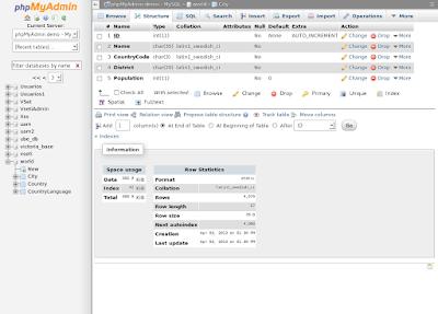 phpMyAdmin v4.5.5.1 Terbaru Gratis