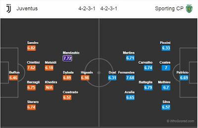 Nhận định, soi kèo nhà cái Juventus vs Sporting Lisbon