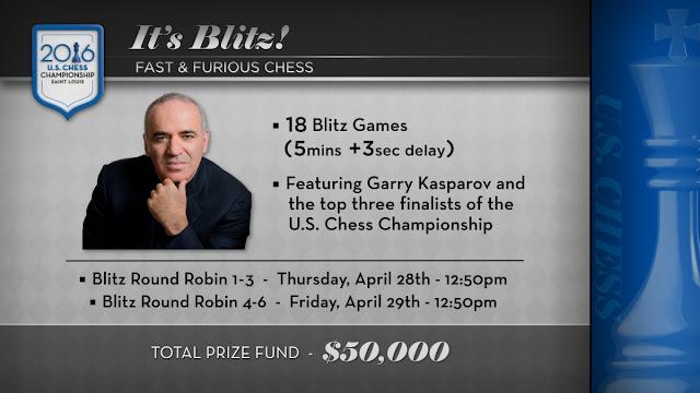 Garry Kasparov el hombre sin miedo