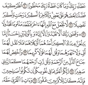 Tafsir Surat Al-Israa Ayat 21, 22, 23, 24, 25