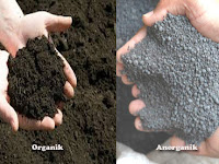 Penjelasan Tentang Pupuk Organik & Pupuk Anorganik