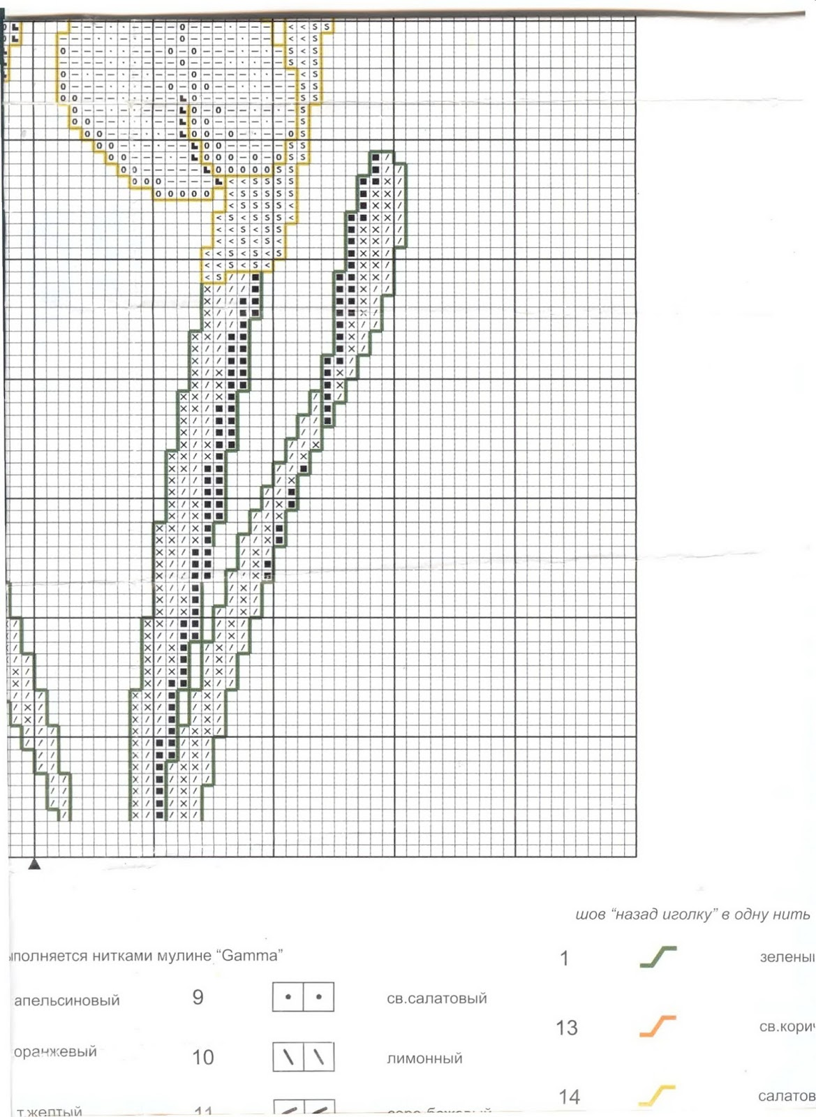 схема вышивки риолис нарциссы