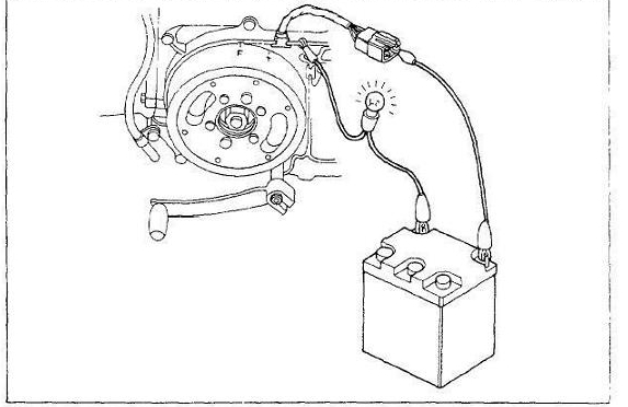 Tear it up, fix it, repeat: CT70 Ignition Timing