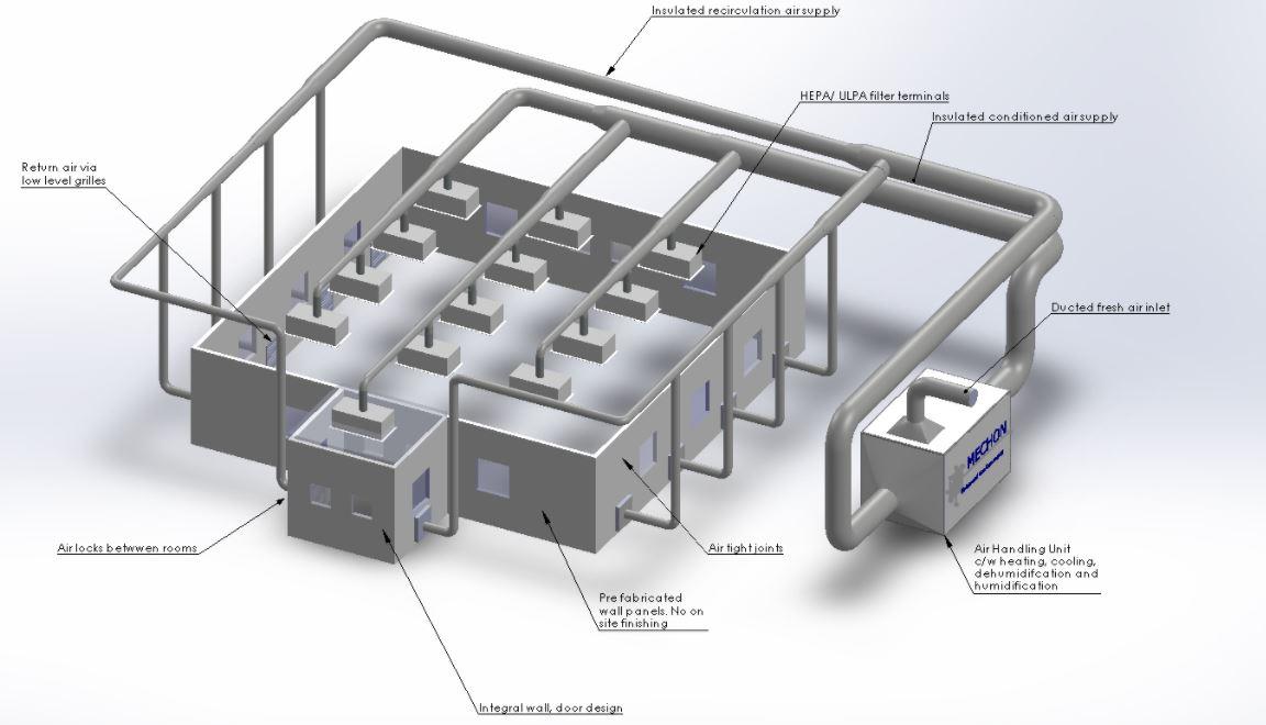 Hệ Thống ống Gi 243 Hvac Tự Học Revit Mep